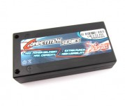 Zeppin Racing 5300mAh 45C 3.7V Banana Hard Case for 1/12